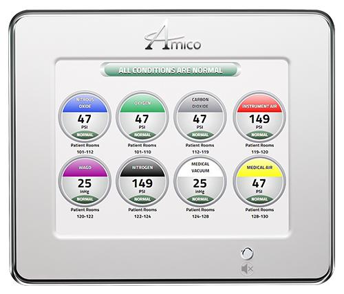 Main product image for Amico's Alert-4 LCD Ethernet Area Alarm