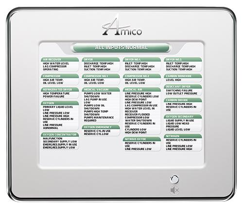 Main product image for Amico's Alert-4 LCD Ethernet Master Alarm
