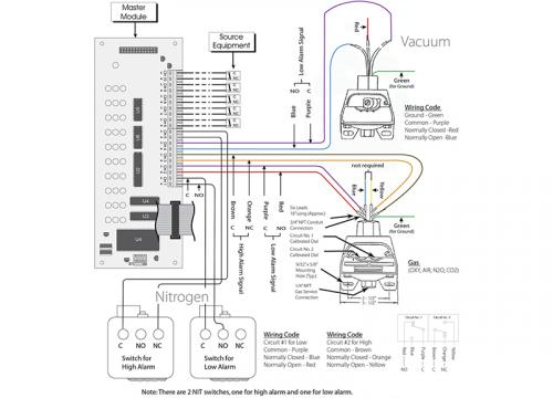 medical gas wiring diagram master alarm systems amico corporation  master alarm systems amico corporation